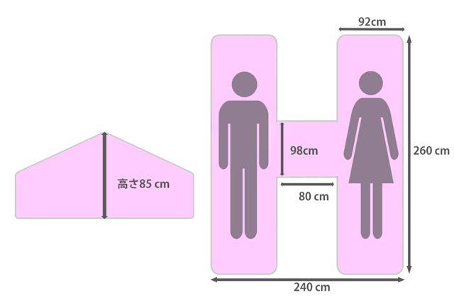 個室のサイズをまとめるとこんな感じです