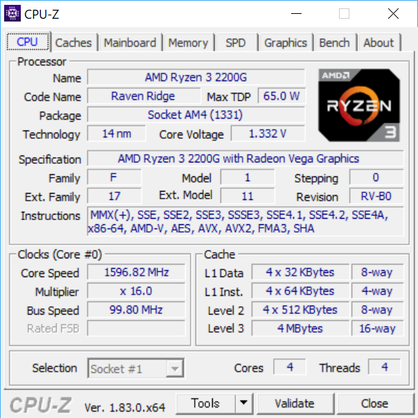 CPU-ZでRyzen 3 2200Gの情報を表示したところ