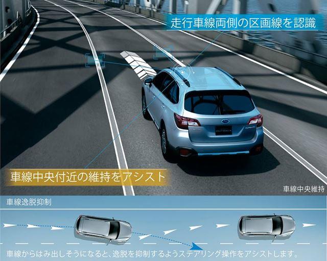 スバル「レガシィアウトバック」に搭載されている「アクティブレーンキープ」は、高速道路などで走行車線両側の区画線を認識してステアリングをアシストしてくれる機能だ