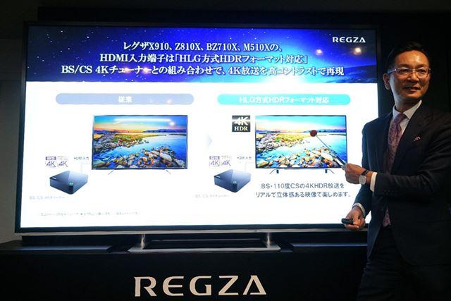 昨年発売のREGZAではHLG方式のHDR入力をサポートしており、「BS/CS 4Kチューナー」がフル対応できる