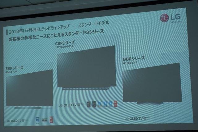 スタンダードモデルとしては「OLED E8P」「OLED C8P」「OLED B8P」の3シリーズを展開