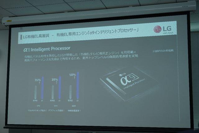 最大の画質強化ポイントが「α9インテリジェントプロセッサー」