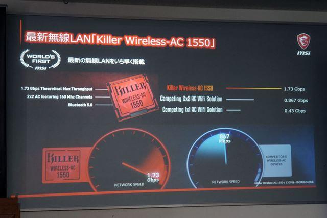 一部モデルには、最新無線LANチップ「Killer Wireless-AC 1550」も搭載される