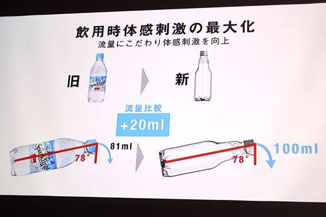 ペットボトルの口も従来品より広くなった