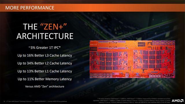 最新の「Zen+」マイクロアーキテクチャーを採用。キャッシュやメモリーレイテンシが改善しているという