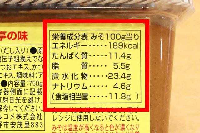 食塩相当量