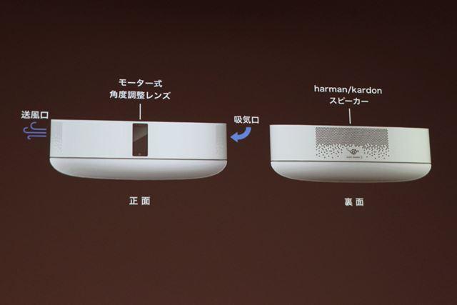 そのほか、本体側面には、吸気口と送風口を装備