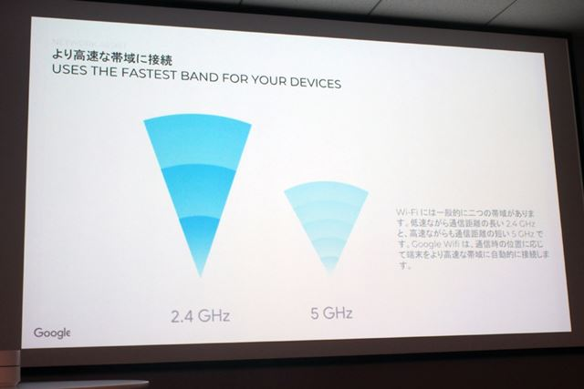電波強度によって2.4GHz帯/5GHz帯の切り替えをシームレスに行う技術も取り入れた