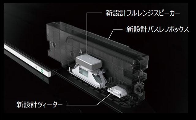 「有機ELレグザオーディオシステム」では、各ユニットの設計を刷新した