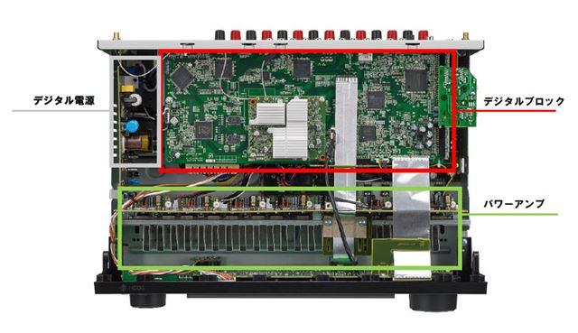 AVR-X2500Hの内部基板