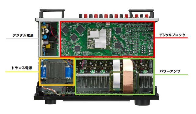 AVR-X1500Hの内部基板