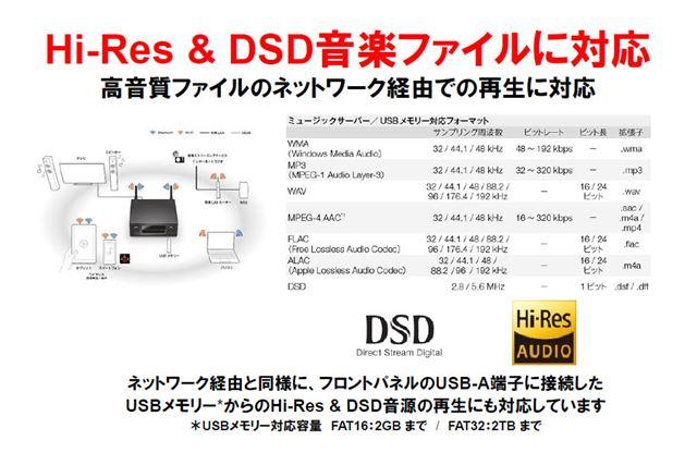 ネットワーク経由で、最大192kHz/24bitまでのWAV、5.6MHzまでのDSD再生に対応する