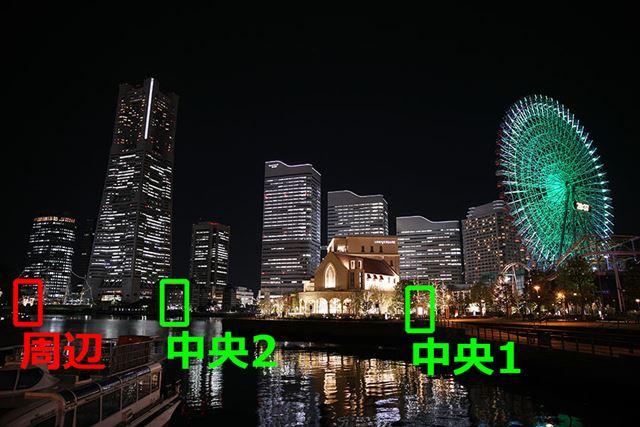 緑枠(2か所)が中央部、赤枠が周辺部として切り出した部分