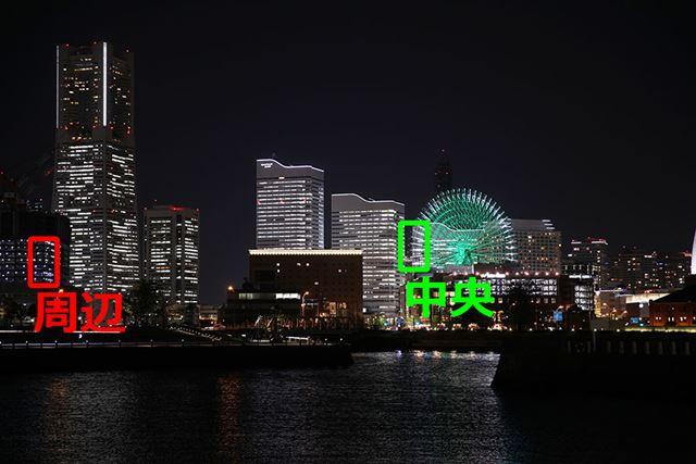 緑枠が中央部、赤枠が周辺部として切り出した部分