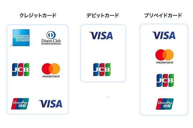 クレジットカード、デビットカード、プリペイドカードそれぞれで付けられる国際ブランド