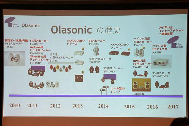 Olasonicの歴史
