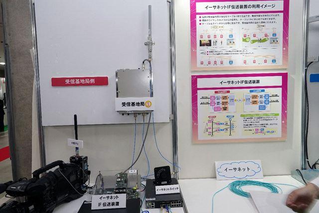 「IP制作のための8K伝送技術」は、8K素材を軽圧縮して、低遅延でIPネットワーク転送を可能とする仕組み