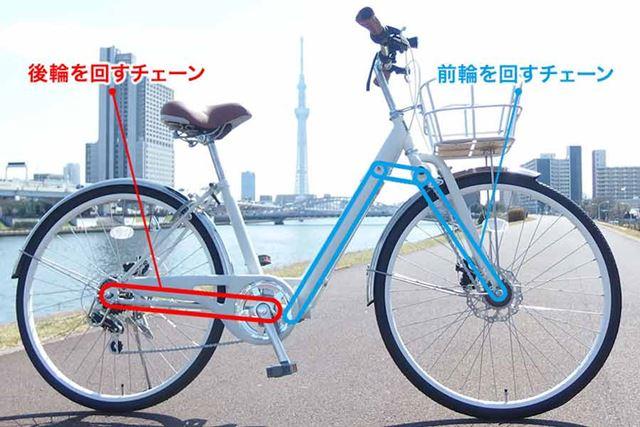 二輪駆動自転車の仕組み。元画像はDOUBLE公式HPより