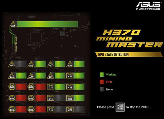 オンボード診断機能「GPU State Detection」。各ポートの動作状況を確認できます