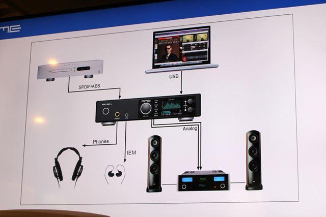 ホームユースのさまざまなデジタルオーディオ機器に接続できる