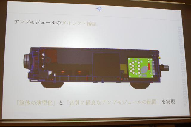 イメージとしてはこのような形。パワーアンプモジュールを横倒しにして、スピーカー基板に直接接続する