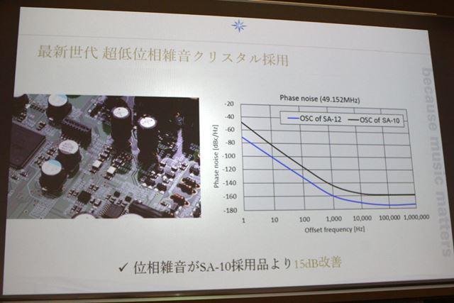 44.1kHz系と48KHz系それぞれに、専用のクロックを搭載する