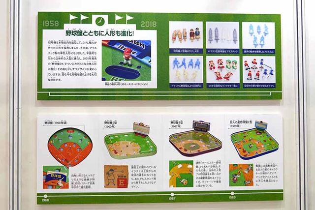 野球盤は、この60年間で70種以上も出ているんだとか