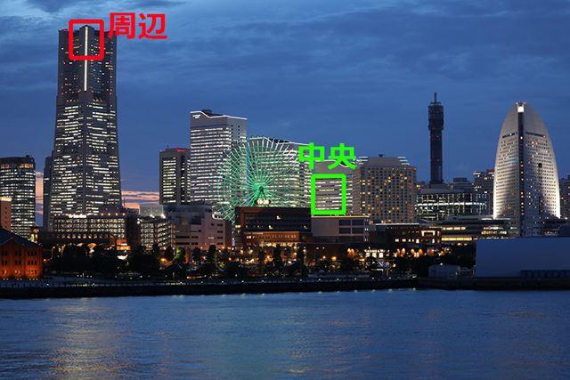 70mm/絞り開放で撮影した夜景の比較作例のサムネイル。緑枠が中央部、赤枠が周辺部として切り出した部分