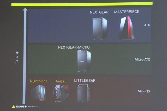 Mini-ITXのAegis 3 8thとNightblade MI3 8thは、G-Tuneの「LITTLEGEAR」と競合する