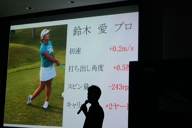 i200ユーザーである鈴木選手がi210をテストした結果。ボールが速く高くなり、飛距離が少し伸びていますね