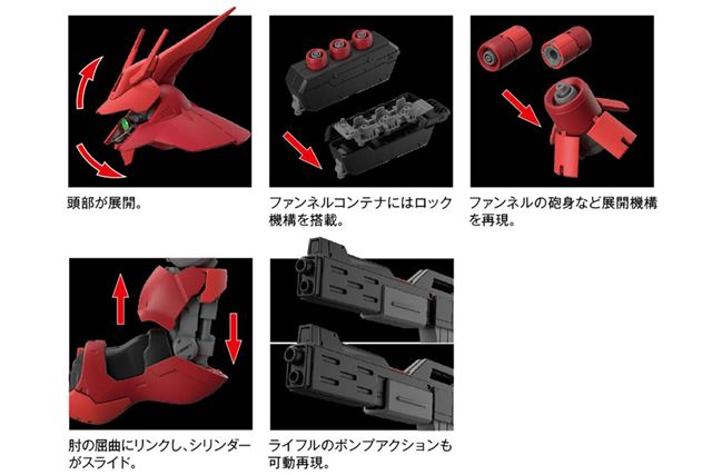 肘のシリンダーのスライドやファンネルの砲身の展開機構など、劇中の機体を再現するギミックを実装