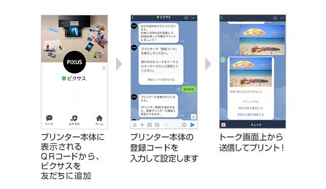 LINEの操作手順(キヤノンのWebページより)