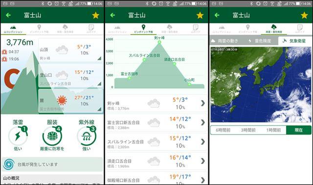 山の天気を調べるなら「登山天気」が便利