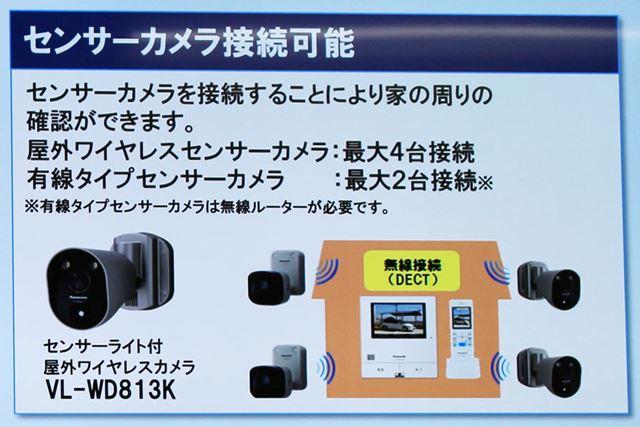 別売のセンサーカメラを接続して、防犯に役立てることもできます