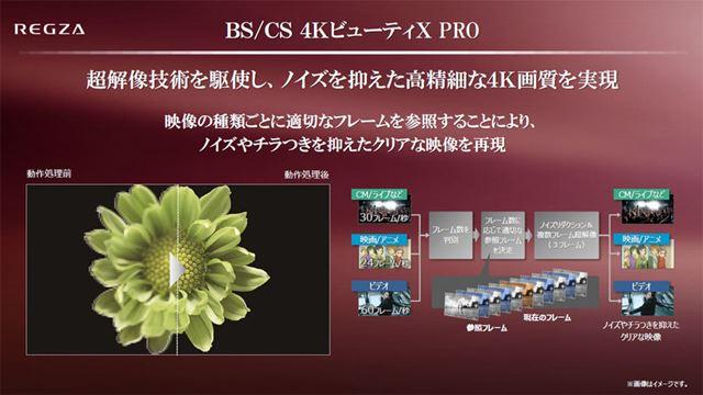 BS・110°CS 4K放送向け高画質技術「BS/CS 4KビューティX PRO」