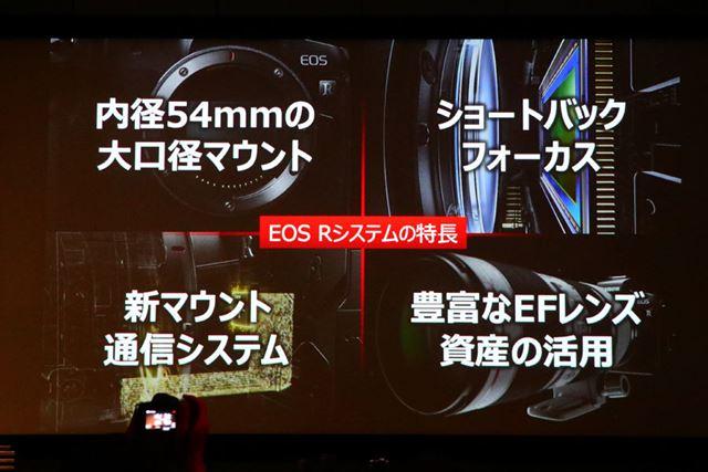 「EOS Rシステムの特長」は4つ