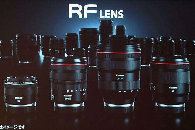 RFレンズの第1弾として4本のレンズが登場する