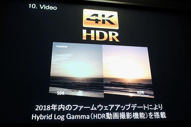 2018年内のファームウェアアップデートによって、HDR動画撮影(HLG/Hybrid Log Gamma)にも対応する予定