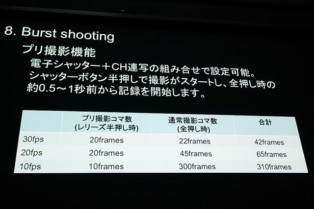 電子シャッターでの高速連写を活用したプリ撮影機能を搭載する