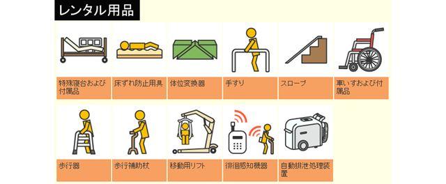 レンタル対象用品は図の13種目
