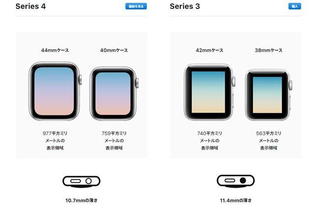 「Apple Watch Series 4」と「Apple Watch Series 3」のサイズ比較