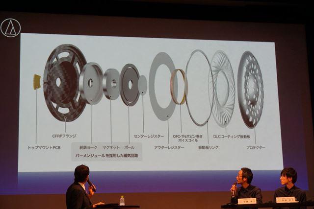 ハウジングの特性に合わせてドライバーユニットも専用設計のものが使われている
