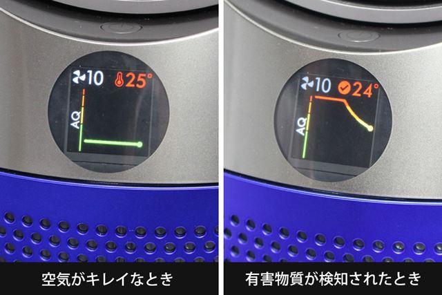 センサーによる計測結果を、本体フロントに備える液晶ディスプレイにリアルタイム表示してくれます