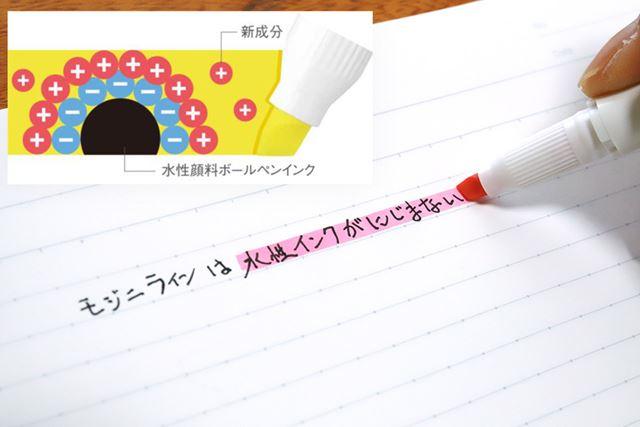 ボールペンインク中の顔料を固めることで、文字がにじまない