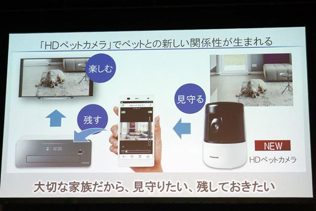 同時発表されたHDペットカメラとの連携もこれまでにないユニークな機能だ