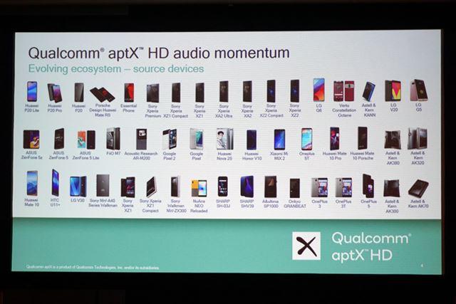 aptX HDは多くのデバイスに採用されて急速に拡大