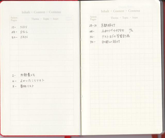 いわゆる目次。市販のノートを使う場合は、各ページにページ番号をうつ必要があります