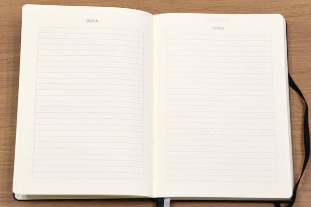 インデックスページ。いたってシンプル