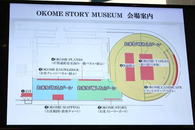 東京会場の見取り図はこちら! 受付を通ってすぐにお米の勉強ができる展示が行われています