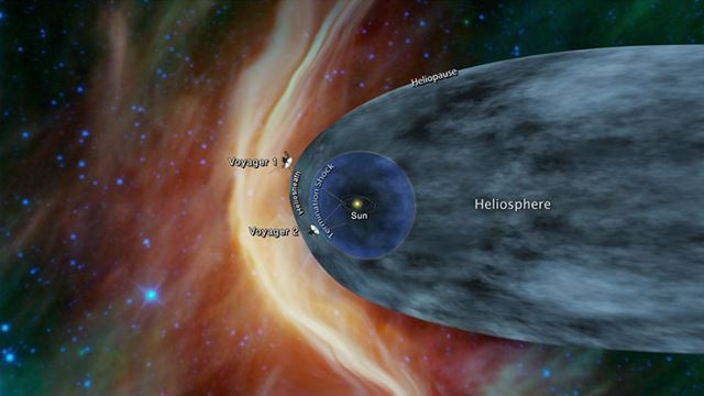 NASAが公開した画像では、ボイジャー2号がヘリオポーズに迫っていることがわかります